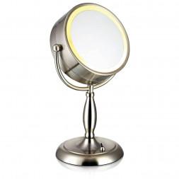 Настольная лампа Markslojd Face 105237
